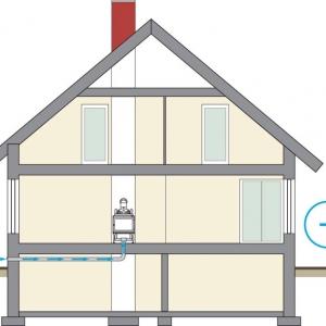 Prawidłowe umiejscowienie poboru powietrza w strefie nadciśnienia (+) /il. Jotul