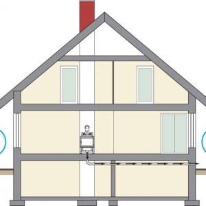 Niewłaściwe umieszczenie poboru powietrza w strefie podciśnienia (-), zasysanie dymu z kanału /il. Jotul