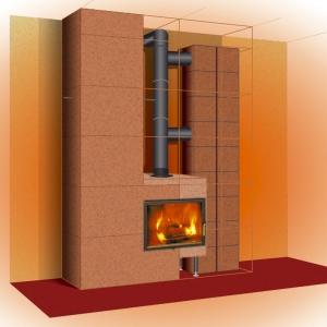 Masy akumulacyjne mogą zwiększyć ciężar całego kominka nawet do 2 ton (schemat Cebud)