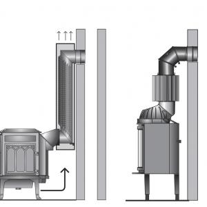 Przykłady prawidłowego zastosowania radiatorów do przyłączy kominowych dla pieca wolnostojącego i wkładu komnkowego.