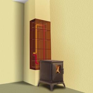 """Podłączenie """"kozy"""" firmy Brunner do akumulacyjnego wymiennika ciepła ze schematem przepływu spalin (""""krótka"""" i """"długa"""" droga) - schemat. Studio Kominek"""