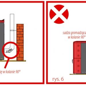 fot.5 Przykłady błędnej instalacji (il.Ecotek/Koperfam.pl)