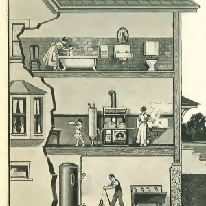 "Schemat centralnego ogrzewania domu  Sears, Roebuck and Co. ""Modern Heating Systems"" 1917 r."
