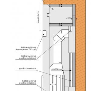Przykładowy przekrój obudowy kominka w domu drewnianym, wykonanej z płyt izolacyjnych. Il. Steinberg